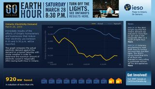 EarthHourResults