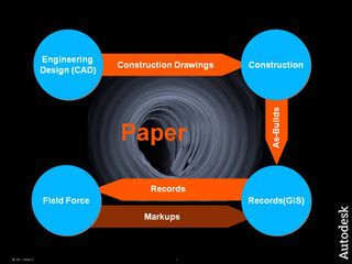 Infrastructure Design Paper Flow