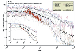 ArcticSeaIceIPCC and observed