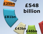 UK Govt Spending Review dg_191668