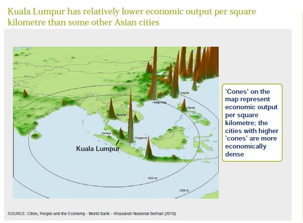 Malaysia economic output per square km compared to other SE Asia cities