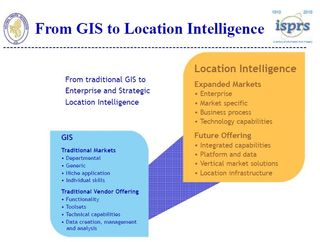 Altan GIS to Locational Intelligence