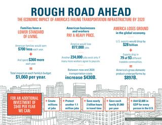 ASCE--Rough-Road-Infographic--highres