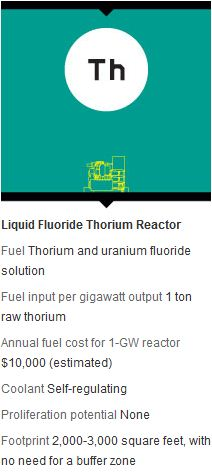 Thorium Liquid Fluoride Thorium Reactor WIRED