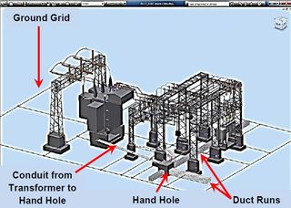 Between the poles substation design for Substation design pdf