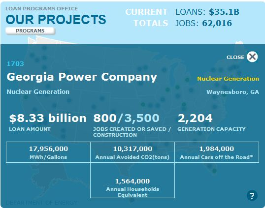 DOE Loan Programs Office Southern Co Vogtle Nuclear Units 3 and 4