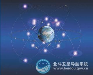 China GNSS Beidou