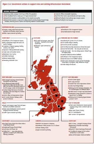UK National Infrastructure Plan
