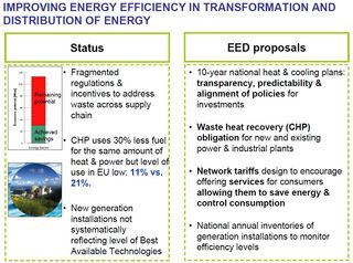 EU energy efficiency measures - generation and distribution June 2012