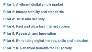 Digital agenda for Europe 7 pillars EC