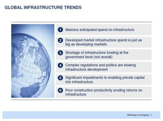 Infrastructure global trends mckinsey