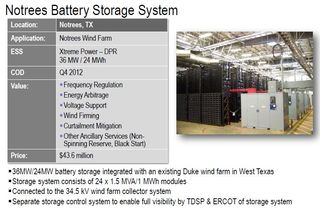 Duke energy notrees 36 MW storage system