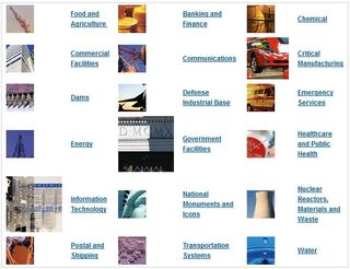 Critical infrastructure 18 sectors DHS