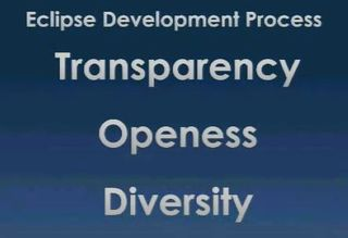 Eclipse development process transparent open diverse