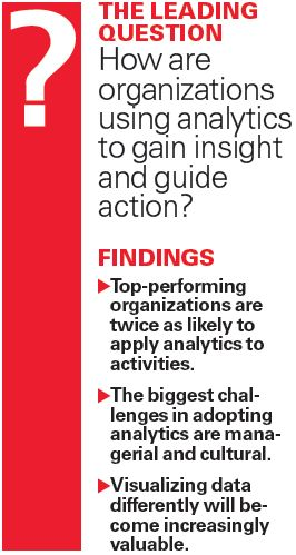 MIT Sloan Mgmt Review Big Data and thr Path from Insight to Value