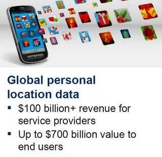 Global personal location data McKinsey