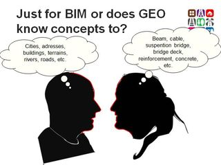 CB-NL BIM and GEOSPATIAL