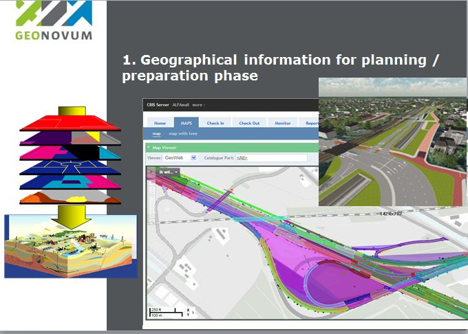 CB-NL GIS for planning