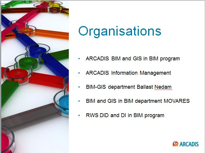 ARCADIS BIM and GIS Organizations