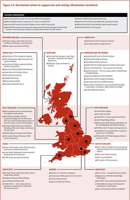 UK National Infrastruxcture Plan