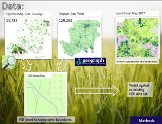 Land coverage data crowd sourced AGI
