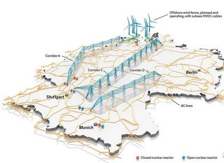 Germany planned transmission lines