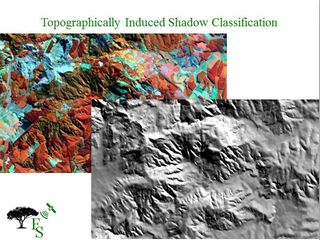 Topography correction