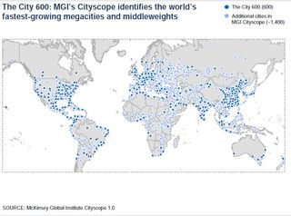 Cityscope 2000 cities MGI