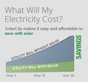 SolarCity savings