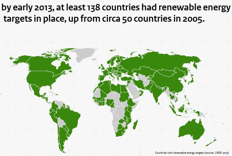 Renewable energy targets countries UNEP 2013