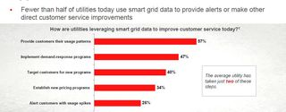 Oracle utility big data survey 4