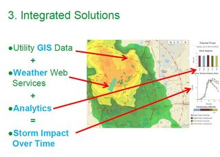 Schneider Electric integrated GIS and weather services
