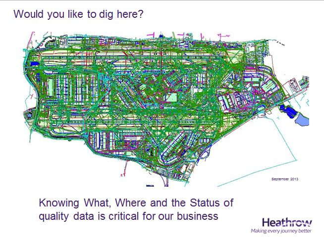 Heathrow maps of utilities