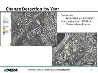 MDA change detection by year