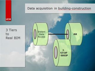 Data acquisition in building construction LE34