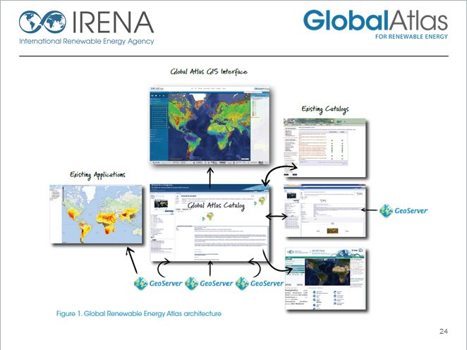 GeoEnergy global atlas renewable energy
