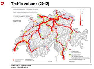 TrafficvolumeSwitzerland