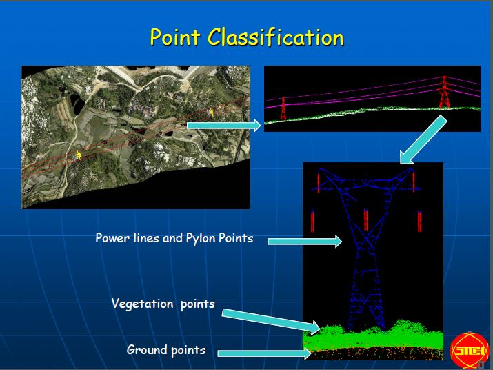 GeoEnergy LiDAR pointcloud to 3D model Jiantong