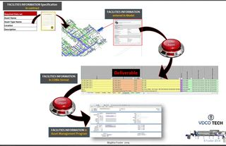 Birgitta Foster Facilities information flow - specificcation to BIM to asset mgmt system