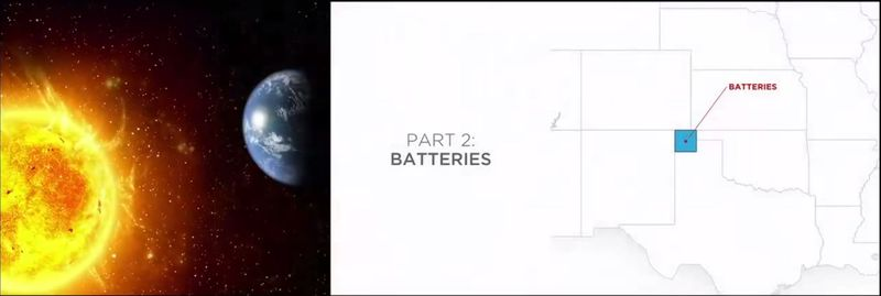 Elon Musk solar and batteries area required