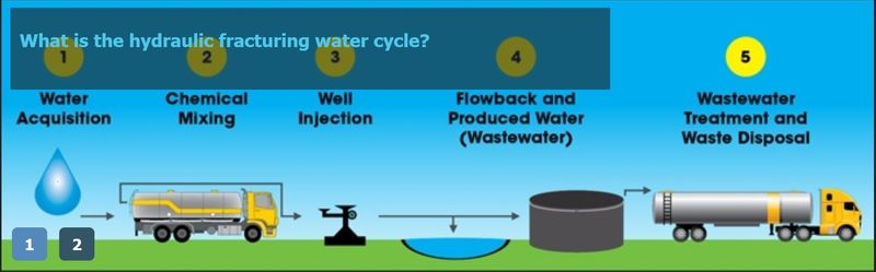 Hydraulic fracturing water cycle EPA