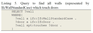 SPARQL query example. spatial reasoning