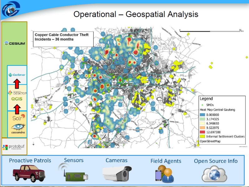 Copper theft analysis SA Geotech