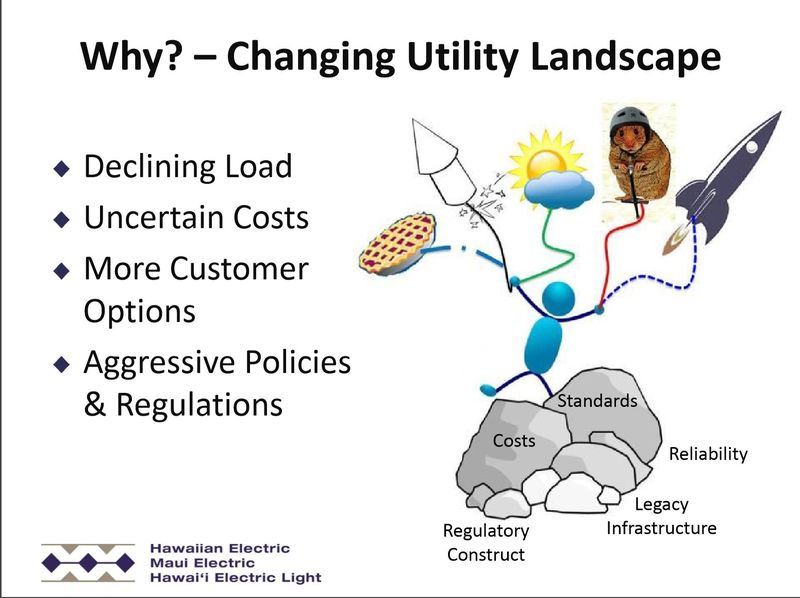 HECO utility challenges