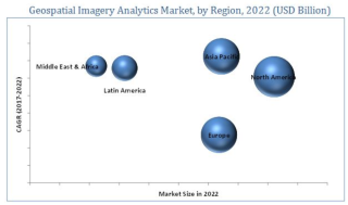 Geospatial imagery analytics market in 2022