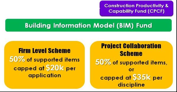 Between the Poles: Singapore mandates BIM e-submissions for