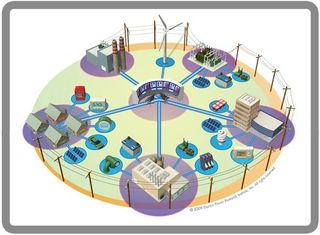EPRI SmartGrid-graphic
