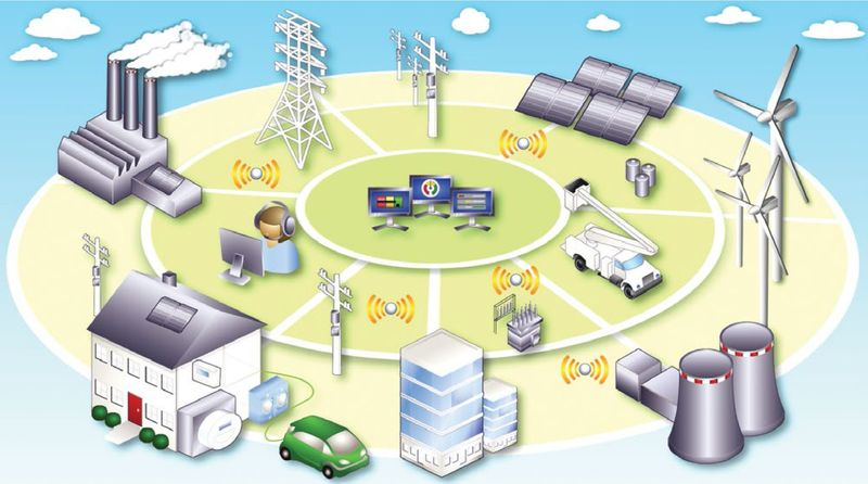 Electricity smart grid