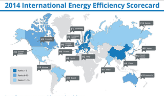 ACEEE energy efficiency 2014 scorecard