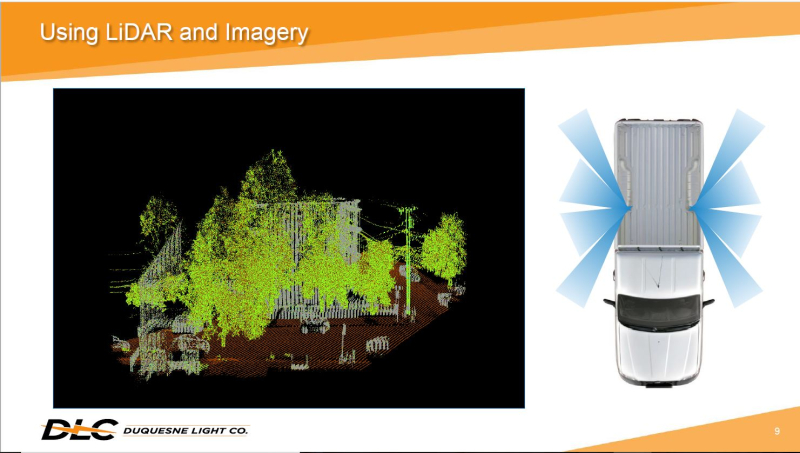 Duquesne Light lidar imagery 1